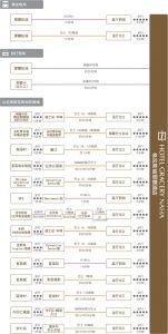 chart_zh-cn_naha_g